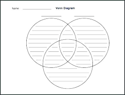 Printable Venn Diagram Template Printable Diagram Template Blank Venn To Print Templates