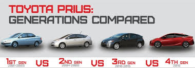 Toyota Prius Comparison Chart Sizing Up The 2016 Toyota Prius Against Previous Generations