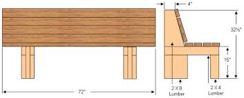 Small Picture How To Make Garden Benches Part 2