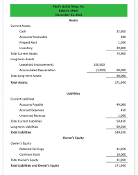 the balance sheet also called the statement of financial position is the third general purpose financial statement prepared during the accounting cycle