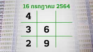 รวมเลขเด็ด 16/7/64 งวดล่าสุด เตรียมลุ้นใครจะโชคดี ถูกหวยรางวัลใหญ่