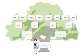 Family Tree Organizational Chart Template How To Create A Family Tree For Kids Complete Your Search