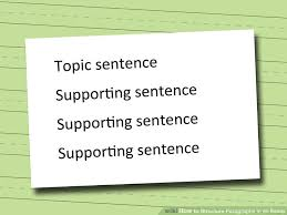 ways to structure paragraphs in an essay wikihow image titled structure paragraphs in an essay step 9