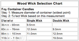 Wood Wick Size 3 12 7mm