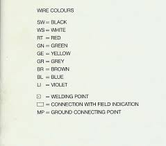 bmw wiring colours bmw image wiring diagram bmw wiring colour codes bmw image wiring diagram on bmw wiring colours