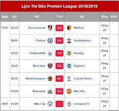 Kết quả bóng đá hôm nay cúp c1 champions league liên tục theo dõi và cập nhật thường xuyên kqbd của giải cup c1 diễn ra đêm qua và rạng sáng nay. Kết Quả Bong Ä'a Hom Nay 03 01 Bao Long An Online