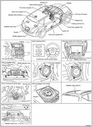 Nissan Sentra Wiper Motor Connector Diagram