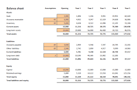 Projected Balance Sheet In Excel Financial Projections Template Excel Plan Projections