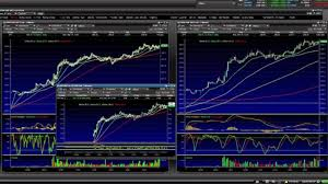 Day Trading The Spy Using The 1min 5min Charts Stock