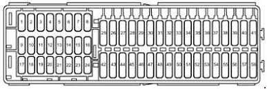 volkswagen caddy 2003 2005 fuse box diagram  fuse diagram volkswagen caddy 2003 2005 fuse box diagram