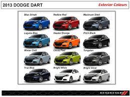 2013 Dodge Dart Color Chart 2013 Dodge Dart Specs