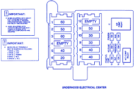 cadillac fleetwood under the hood fuse box block circuit cadillac fleetwood 2001 under the hood fuse box block circuit breaker diagram