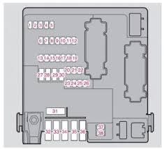 volvo xc mk first generation fuse box diagram auto volvo xc90 fuse box cargo compartment