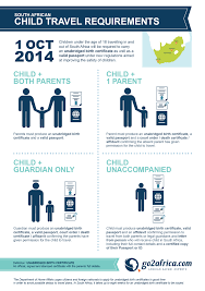 new child travel requirements go2africa infographic consent letter for children travelling abroad