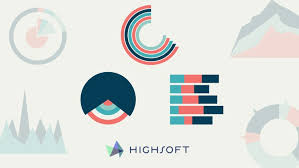High Chart Angular Learning Highcharts Udemy