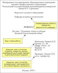 Оформление контрольной работы в тетради образец для заочников  Образец контрольной работы для заочников При выполнении рукописным способом на каждой странице ученической тетради объем КР не