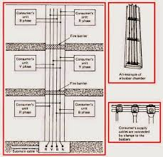 busbar rising main system circuit diagram elec eng world busbar rising main system circuit diagram