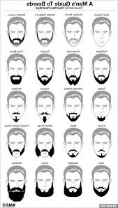Types Of Hairstyle For Man types of mens haircuts names types of mens haircuts names 20 best 2425 by stevesalt.us