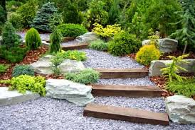 Small Picture Rock Garden Ideas Landscaping with Rocks Pictures