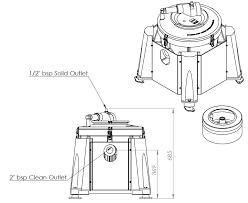 siemens vfd drives wiring diagram siemens vfd drives wiring omron vfd wiring diagram moreover schematic design specification
