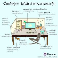 feng shui office pictures. Feng Shui Office Tips. Tips For Desk Best Space Images On Spaces Pictures D