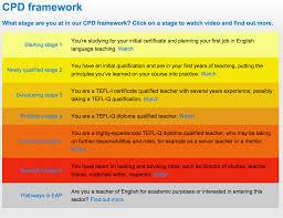Cambridge English Teacher Development Tracker Stopnthink Elt
