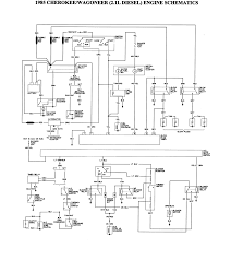 Jeep wiring diagrams 1985 cherokee 2 1 engine