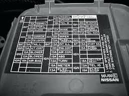 2004 nissan maxima fuse box cover wiring diagram for you • 2000 nissan altima fuse box diagram data wiring diagram rh 1 7 7 mercedes aktion tesmer