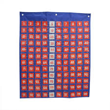 Teacher Pocket Chart High Quality Polyester Teacher Created Resources Numbers 1 120 Pocket Chart Education Pocket Chart Buy 1 120 Numbers Pocket Chart Education