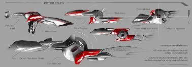 Car Designers In Bangalore Admission To Leading Design Schools Mantra Academy