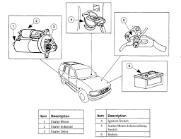 as well A Abloy Wiring Diagrams  Wiring  All About Wiring Diagram also  in addition  additionally Ford F150 Replace Starter How to   Ford Trucks moreover BMW E46 Starter Replacement   BMW 325i  2001 2005   BMW 325Xi furthermore  as well 2000 Ford Focus Starter Wiring Diagram   Wiring Diagram and likewise 99 Prizm Engine Diagram  Wiring  All About Wiring Diagram additionally 2001 Camaro Starter Wiring Diagram 1996 Camaro Wiring Diagram in addition Ford Expedition Questions   Not Running   CarGurus. on 2001 ford ranger starter solenoid wiring diagram
