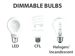 type of lighting. Exotic Different Types Of Light Bulbs Learn About All The Available Type Lighting