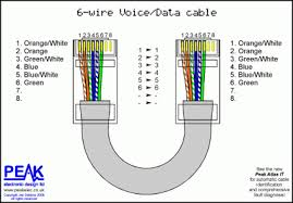 cat5 diagram wiring cat5 a wiring diagram cat5 image wiring diagram wiring diagram cat5 wiring image wiring diagram on