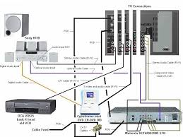 wiring diagrams for home theater systems the wiring diagram ht wiring home theater wiring diagram good performance audio best wiring diagram