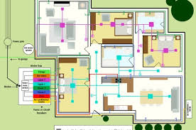 wiring diagrams house meetcolab wiring diagrams house residential electrical wiring schematic diagram nilza net diagram