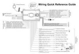 cobra alarm wiring diagram images wiring diagram for car alarm wiring wiring diagram and