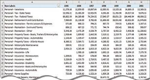 Incomplete Chart Of Accounts Sage Data Mining Your General Ledger With Excel Journal Of