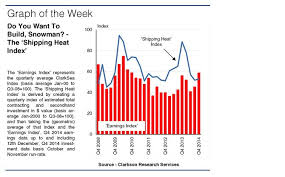 Clarksea Index Chart Shipping Investors Can Still Create Heat In The Big Freeze