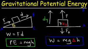 gravitational potential energy work required to lift an object against gravity inclined plane pro