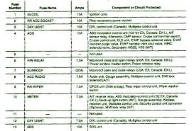 2001 honda crv fuse box wiring diagram h8 2008 Regal 2200 Bowrider at 2005 Regal 2200 Wiring Diagram