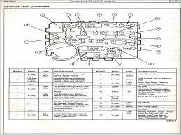 ka fuse box wiring wiring diagrams instructions Ford Explorer Fuse Box Diagram fuse box diagram ford ka fidelitypoint