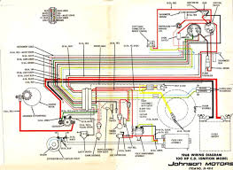 1988 diagram wiring evinrude be120tlcca wiring diagram meta wiring diagram 1989 evinrude 25 wiring diagram basic 1988 diagram wiring evinrude be120tlcca