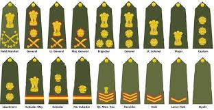 Indian Army Clerk Salary Chart Indian Army Clerk Salary Chart Ibps Rrb In