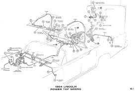 1964 lincoln wiring diagram trusted wiring diagram online 1964 lincoln continental convertible power top mechanism documentation 1985 lincoln continental wiring diagram 1964 lincoln wiring diagram