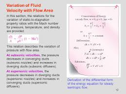variation of fluid velocity with flow area