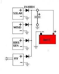 why do i need a blocking diode on the output end of a solar panel? Solar Panel Diode Diagram 293955 use_a_self_powered_op_amp_to_create_a_low_leakage_rectifier_figure_1 jpg block charge jpg solar panel diode connection diagram