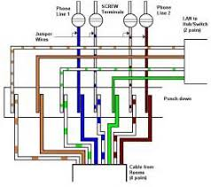 n telephone wall plate wiring diagram images tech stuff mixed lan and telephone wiring zytrax