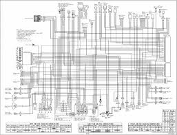 ninja 500 wiring diagram wiring diagrams and schematics wiring diagram kawasaki ninja diagrams and schematics
