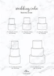 Cake Serving Size Chart Cake Serving Bow Artisan Cakery Bespoke Wedding Cake