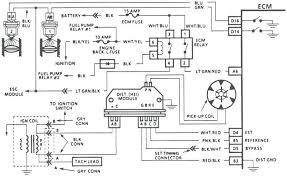 wiring diagram isuzu kb 320 not lossing wiring diagram • isuzu kb 250 wiring diagram wiring diagrams one rh 1 moikensmarmelaedchen de isuzu npr wiring